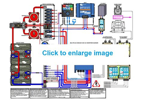 Demo Electrical System Layout With Victron Volt