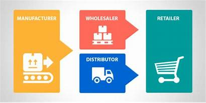 Difference Retailer Wholesaler Distributor Between Members Associate