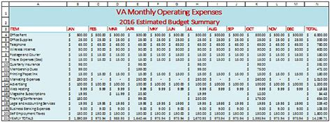 Track Your 2016 Monthly Operating Expenses With An Excel Workbook