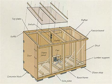 woodwork   build  wood drying kiln  plans