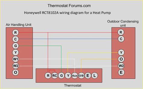 honeywell rcta programmable thermostat
