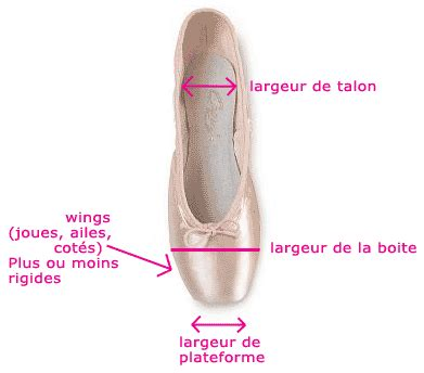 choisir si鑒e auto comment choisir ses pointes ballet