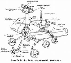 Description Mars Exploration Rover Diagram