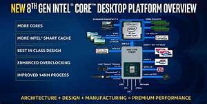 Intel Coffee Lake new 8th Gen Core Chips are now official ...