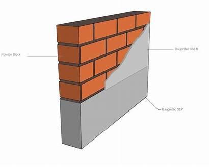 Plinth Render Slp Tanking Cement Poroton Lightweight