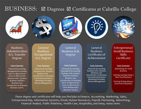 business program cabrillo college