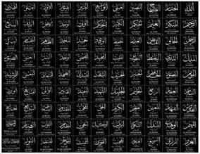 Black Wallpaper of Allah 99 Names English