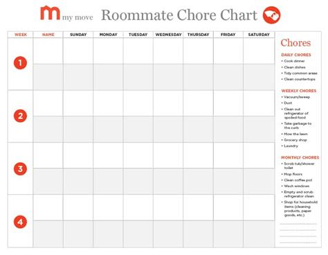Household Chore Chart Template by 43 Free Chore Chart Templates For ᐅ Template Lab