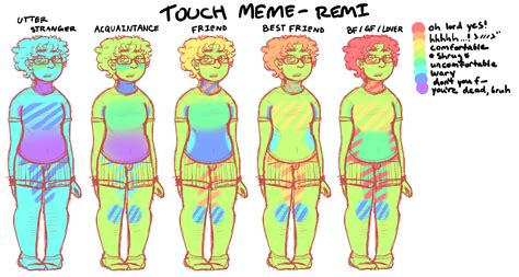 Touch Meme - remi touch meme by phishfry on deviantart