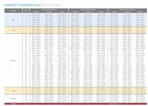 Marriott Vacation Club Points Chart 2017 Marriott Manor Club At Ford 39 S Colony For Sale And Resale