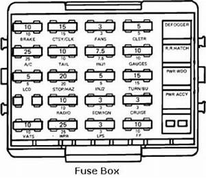 1988 Corvette Fuse Panel Diagram : fuel pump control fuse located on chevy corvette your ~ A.2002-acura-tl-radio.info Haus und Dekorationen