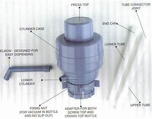 Water Softener - Water Treatment System