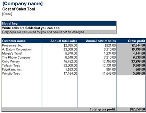 profit  loss officecom