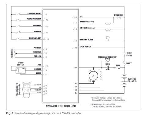 Club Car Controller Diagram by Curtis Pmc Sepex Club Car Controller 1266a 5201 48v 275a