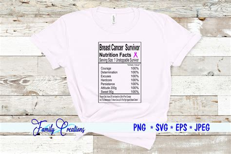 Breast Cancer Survivor Nutrition Facts By Family Creations ...
