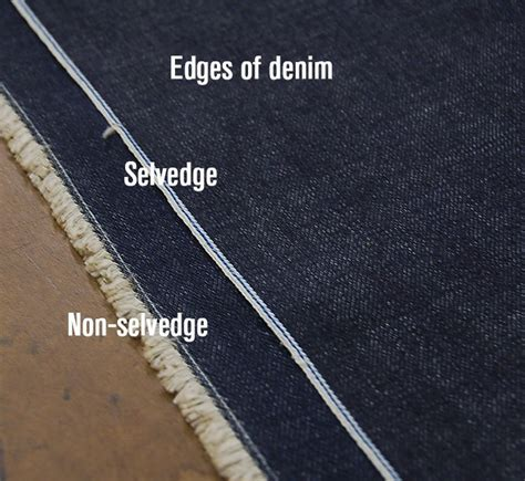 What Is Selvedge Denim? Todd Shelton