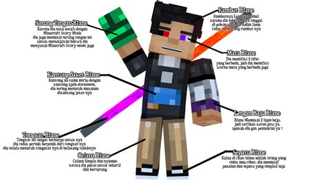 Gambar skin minecraft keren 3d. Koleksi 51 Gambar Animasi Minecraft Keren HD Terbaik ...