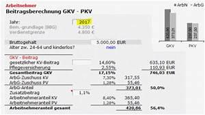 Online Pkv Rechner : gkv beitrag berechnen excel rechner f r ~ Kayakingforconservation.com Haus und Dekorationen