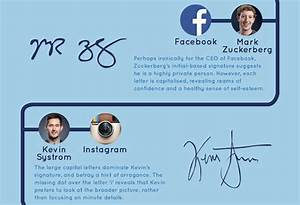 Infographic: The Signatures & Personalities Of 25 Famous ...