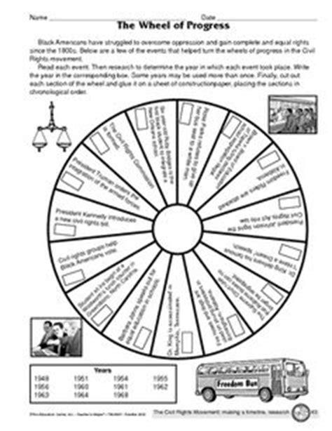 desirable black history timeline images black history