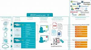 document capture indexing With free scanning and document management software