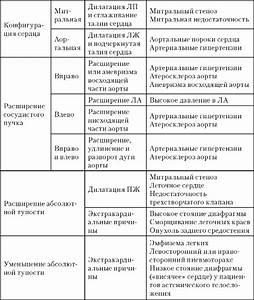 Гипертоническая болезнь 3 степени 3 стадии риск 4 лечение