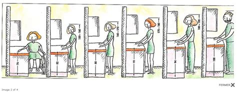 dimension meuble cuisine l 39 ergonomie dans la cuisine