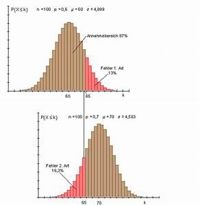 Fehler 1 Art Berechnen : l sungen zum hypothesentest ii mathe brinkmann ~ Themetempest.com Abrechnung