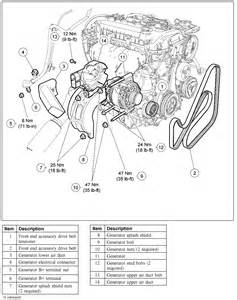 How Much To Replace An Alternator On 2006 For Focus
