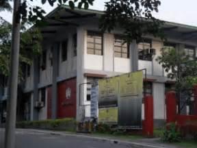 UP College of Home Economics - iskomunidad