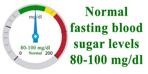 chart  normal fasting blood sugar levels