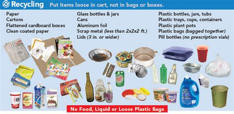 At Your Service » What Numbers Of Plastic Can I Recycle?