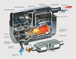 Vw T4 Standheizung : gengend solar strompower mit einer dachbox vw t4 ~ Kayakingforconservation.com Haus und Dekorationen