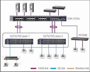 8 Port Netgear Xs708e