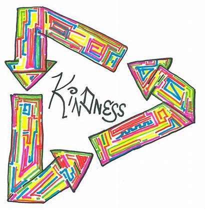Kindness Clipart Clip Acts Act Mrs Cliparts