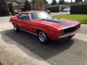 Fast Muscle Car - The Fastest Muscle Car News And Buys