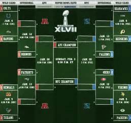 NFL Playoff Bracket 2013