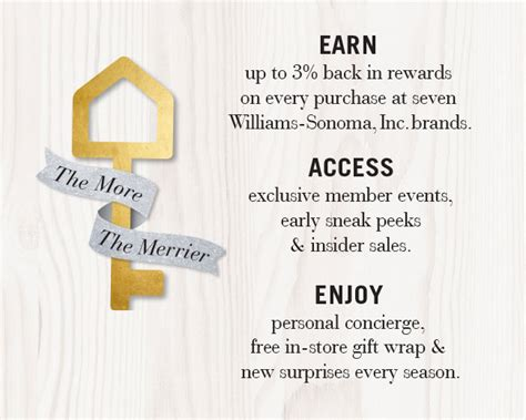 Undiscovered Pottery Barn Coupons For You