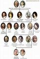 Karl Von Habsburg Family Tree - Rudolph Stephen von ...