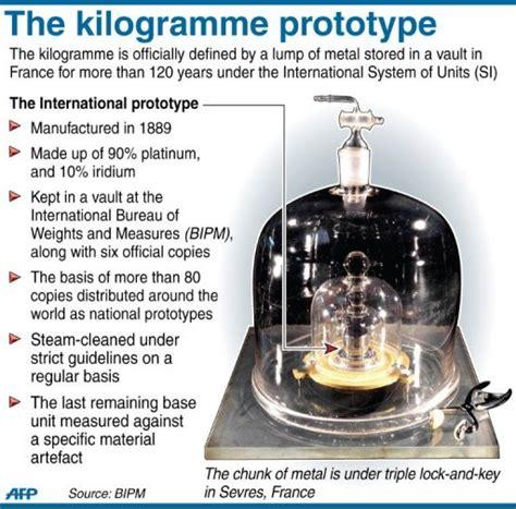 bureau of standards kilogramme faces quantum diet after weight problem