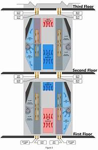 Fan Coil Unit Diagram