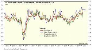 Was The Market's 'Tariff Tantrum' Justified? | Seeking Alpha