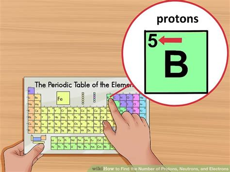 How Do I Find The Number Of Protons by How To Find The Number Of Protons Neutrons And Electrons