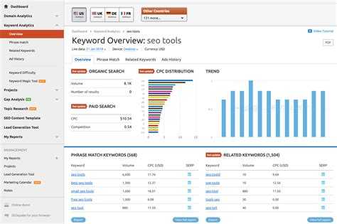 seo software 2018 guide to the best seo tools for organic search