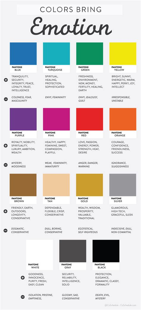 colors associated with emotions color psychology in marketing the complete guide free
