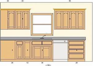 Woodworking plans kitchen cabinets follow this excellent for Kitchen furniture plans