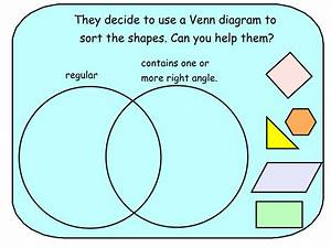 Sorting 2d Shapes According To Their Properties Venn