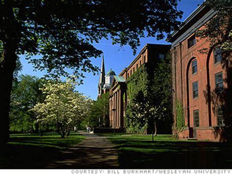 expensive colleges wesleyan university
