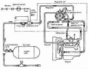 Propane Regulator  Propane Regulator Parts Diagram