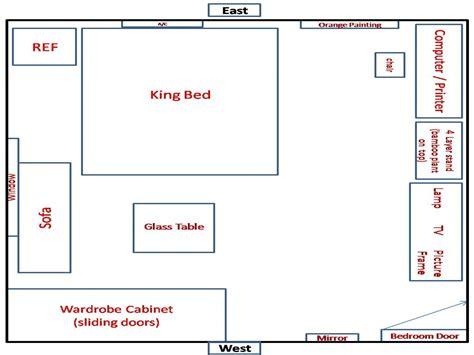 feng shui bedroom art real estate master  original